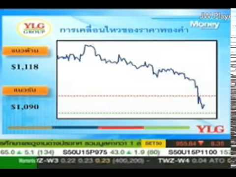 Gold Outlook by YLG 21/07/58