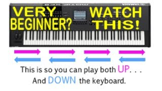 Video How to Play the Piano / Keyboard for Very Beginners - Lesson 1 download in MP3, 3GP, MP4, WEBM, AVI, FLV January 2017