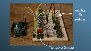 In this Arduino tutorial you will learn: * How to connect multiple I2C devices with Arduino * Basics on the I2C Communication * How to use pull-up resistors with ...