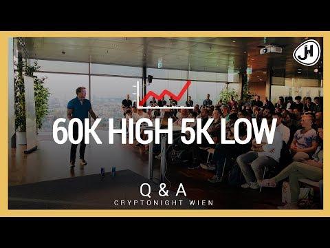Bitcoin: 60k HIGH 5k LOW - Wie sieht meine Vorhersage jetzt aus? (English Subtitles)