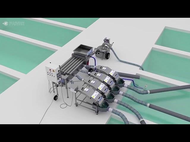 3D презентация коплекта сортировки