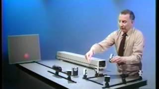 Optics: Destructive Interference - Where Does The Light Go?