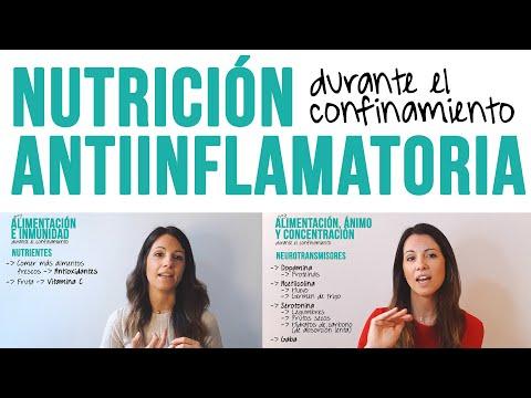 🎁REGALO🎁 CURSO NUTRICIÓN ANTIINFLAMATORIA durante el CONFINAMIENTO, con Elisa Blázquez