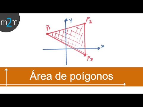 Fläche von Polygonen (analytische Geometrie) - HD
