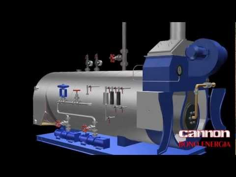 steam boiler animation - Due to their efficiency and reliability, fired fire tube or shell boilers (Steam-Matic series) have been extensively used in a wide range of industrial proce...