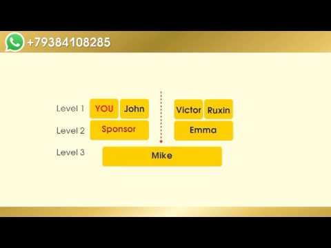 Swissgolden Presentation