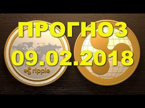 ХRР/USD — Рипл Riррlе прогноз цены / график цены на 09.02.2018 / 9 февраля 2018 года - DomaVideo.Ru