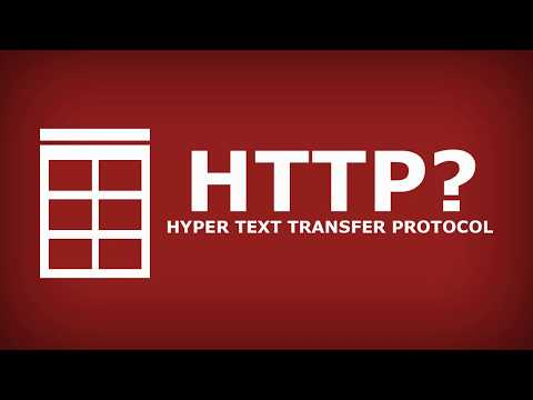 HTTP Explained | Request-and-Response | Web Server/Client | Connection Type | TCP | Port Number