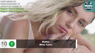 Video Top 50 Songs Of The Week - June 3, 2017 (Billboard Hot 100) MP3, 3GP, MP4, WEBM, AVI, FLV Februari 2018