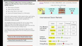 Making Money From Stock Market By Intra-day Trading In Equity Shares