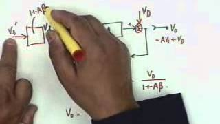 Lecture35 Advantages Of Negative Feedback Amplifiers