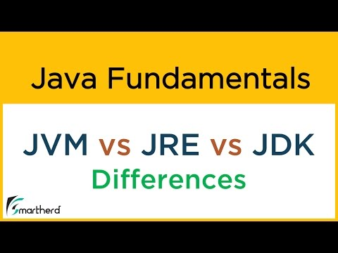 #1.3 Understand the Differences between JVM vs JRE vs JDK in java in one video