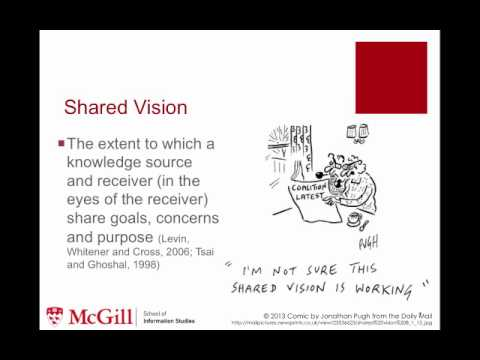 Human Factors in Knowledge Sharing - An Introduction