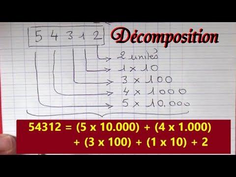comment poser une multiplication avec des nombres décimaux