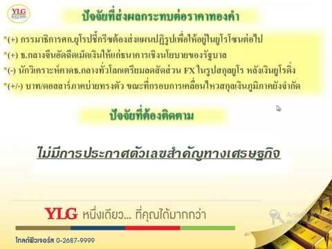 YLG NightUpdate 20-04-15