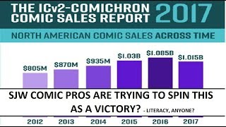 Video SJW Comic Pros Are Spinning THESE 2017 Comic Industry Numbers As POSITIVE MP3, 3GP, MP4, WEBM, AVI, FLV Juli 2018