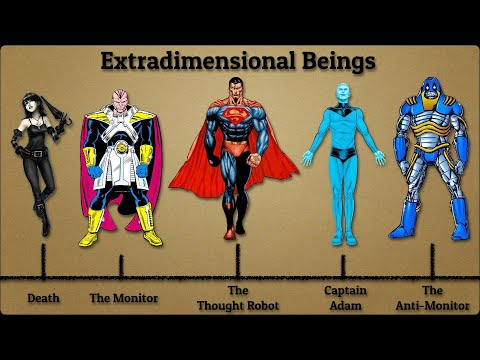 The Most Powerful DC Characters - Extradimensional Beings