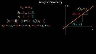 mathtalk- analytic geometry intro