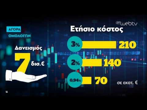 Η απόδοση του 10ετούς ομολόγου κάτω από 1%, αποδεικνύει την εμπιστοσύνη των αγορών στην ελ.οικονομία
