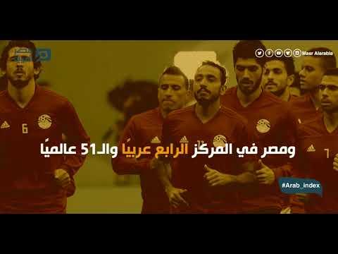 ترتيب الدول العربية من حيث منتخبات كرة القدم