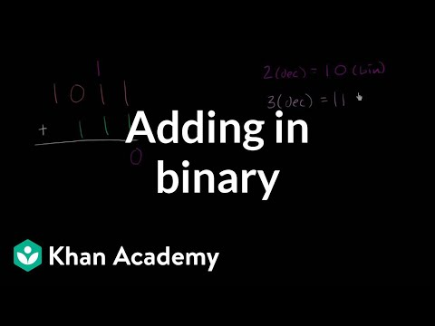 binary - Description.