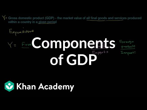Components Of Gdp Video Khan Academy