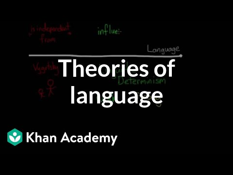 Theories Of Language And Cognition Video Khan Academy