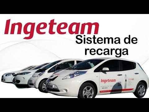 Sistemas de recarga de vehículo eléctrico