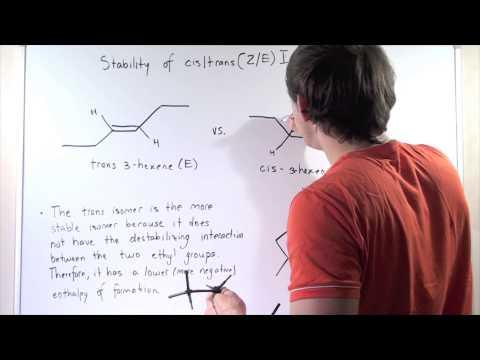 Cis-Trans (Z-E) Stability