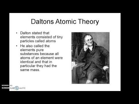 Development and History of Atomic Theory
