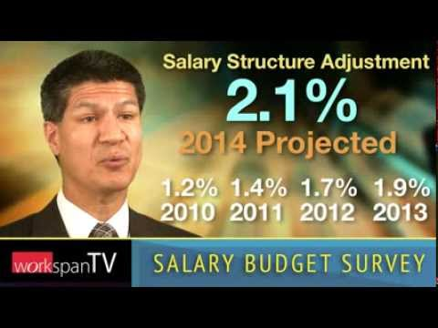 how to budget for salaries