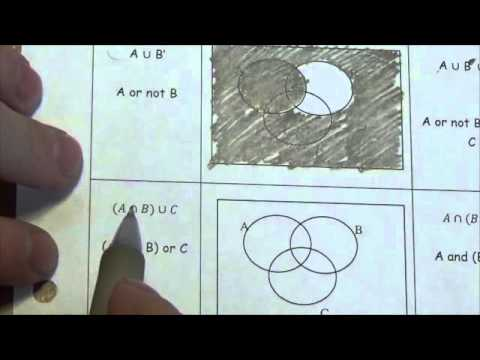 Venn Diagrams Shading Regions With Three Sets Part 2 Of 2 Hasanwap