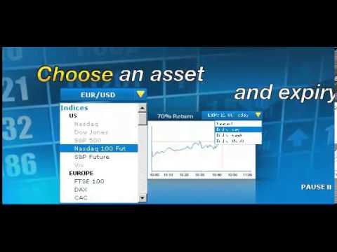 Binary options Pro signals review.How To Make Money Online with Binary Options