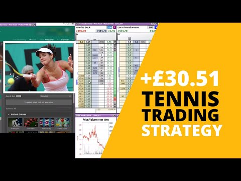 Tennis Trading On Betfair – WTA strategy