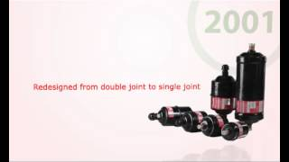 Danfoss Filter Drier Story