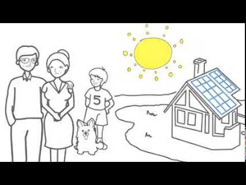 Aztec Solar Power For Homes and Business | Serving Texas and Oklahoma.
