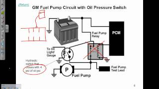 9. Fuel Pump Electrical Circuits Description and Operation