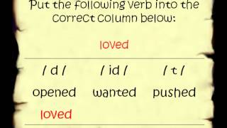 Pronunciation of ed, Learn English Pronunciation
