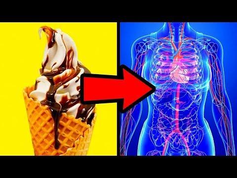 E Se Você Parasse de Comer Açúcar? O Que Aconteceria?
