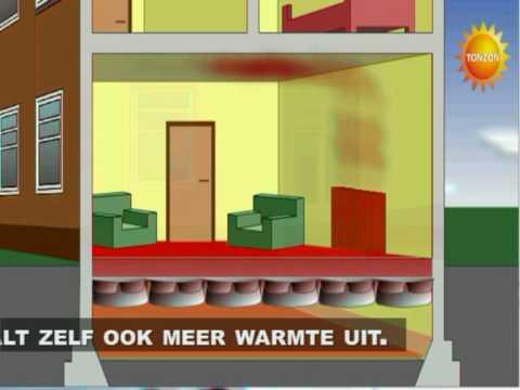 Video: Warmte stroomt ook gewoon omlaag