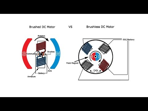 Differences Between Brushed and Brushless Motors - A GalcoTV Tech Tip