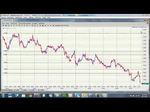 Forex Market Preview March 17 2013 – Market Moves with Fears of Greece Leaving EU