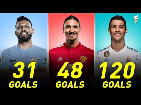 Uefa Champions League Top Scorers All Of Time ⚽ Footchampion