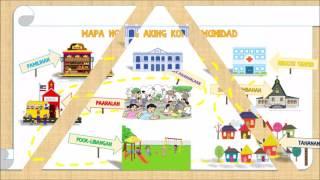 Video T1 - Ano ang komunidad at ang bumubuo nito ? MP3, 3GP, MP4, WEBM, AVI, FLV September 2019