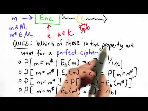 Perfect Cipher - Applied Cryptography