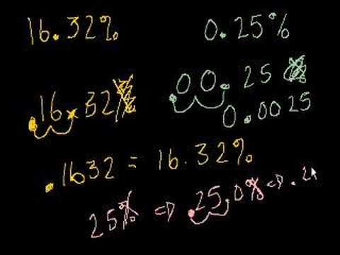 Percent - Learn more: http://www.khanacademy.org/video?v=RvtdJnYFNhc Expressing percentages as decimals. Expressing decimals as percentages.
