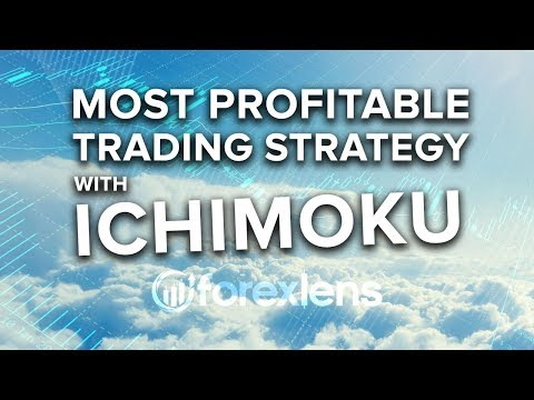 Most Profitable Forex Trading Strategy with the Ichimoku, Harmonics, Price Action