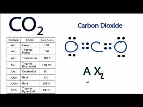 H2o2 Lewis Structure How To Draw The Dot Structure For H2o2 Hasanwap
