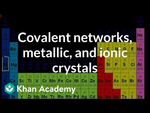 Covalent Networks Metallic Crystals And Ionic Crystals Video