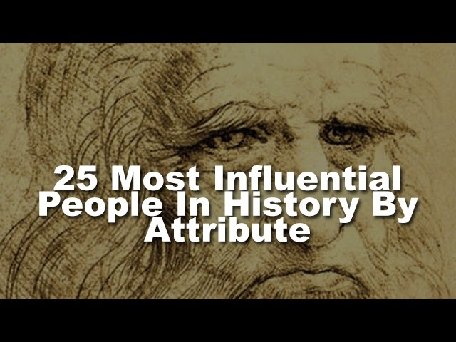 most influential persons in history Muhammed (pbuh) the most influential man in history of mankind.